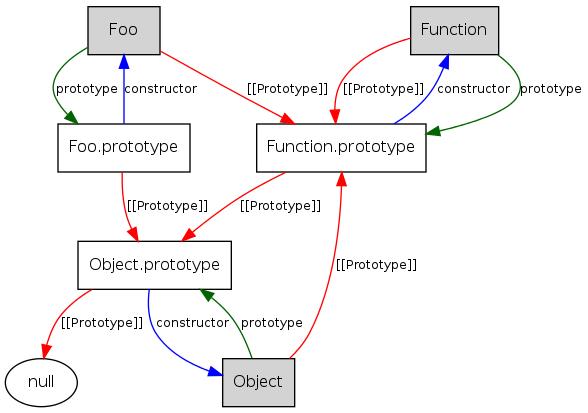 javascript core  u2014 iwiki 1 0 documentation